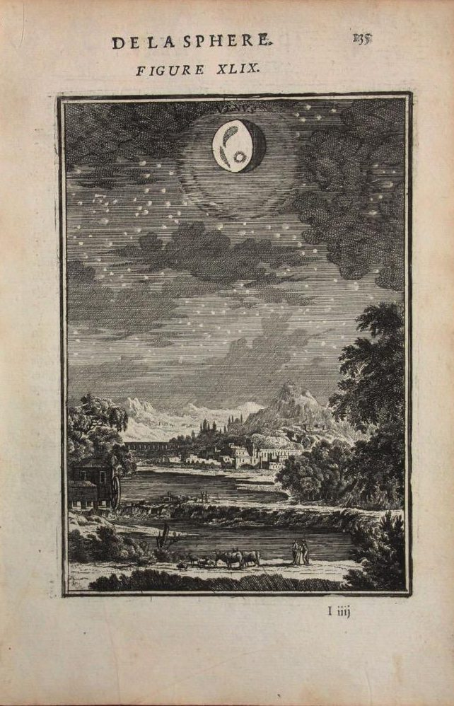 Venus Planet (Year:1683) by Manesson Mallet Antique Copper Engraved